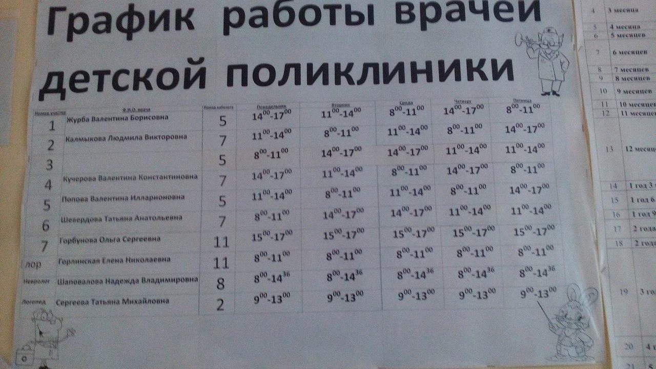 Детская областная поликлиника на рыбацкой график работы